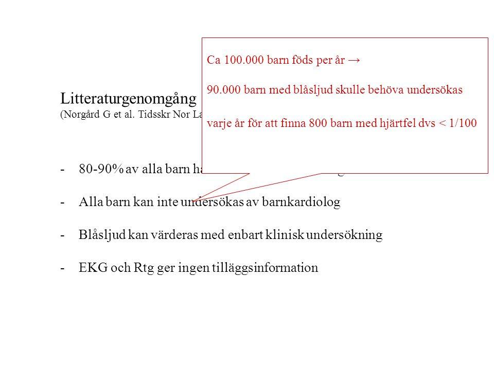 Litteraturgenomgång (Norgård G et al.