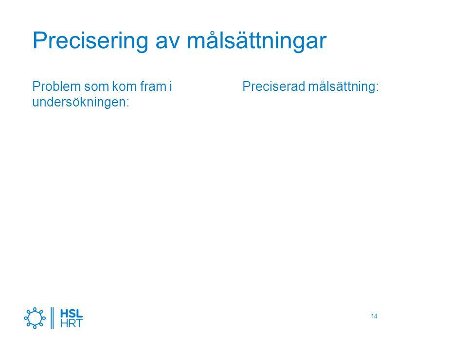 Precisering av målsättningar Problem som kom fram i undersökningen: Preciserad målsättning: 14