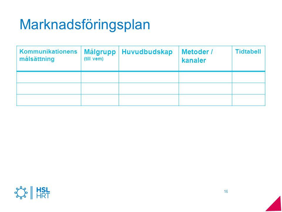 Marknadsföringsplan Kommunikationens målsättning Målgrupp (till vem) HuvudbudskapMetoder / kanaler Tidtabell 16