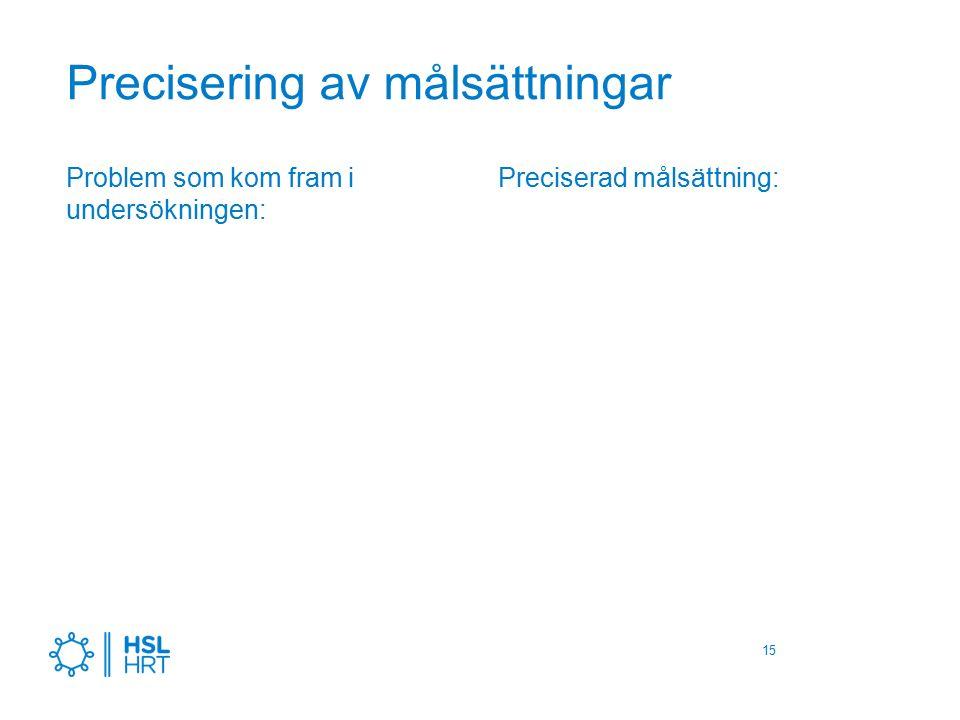 Precisering av målsättningar Problem som kom fram i undersökningen: Preciserad målsättning: 15
