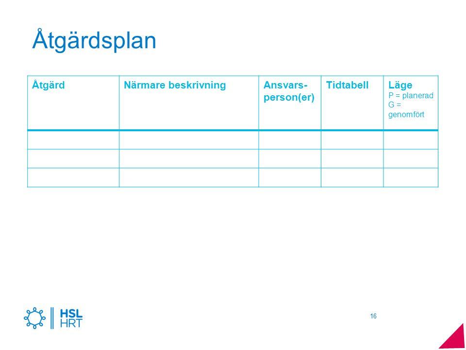 Åtgärdsplan ÅtgärdNärmare beskrivningAnsvars- person(er) TidtabellLäge P = planerad G = genomfört 16