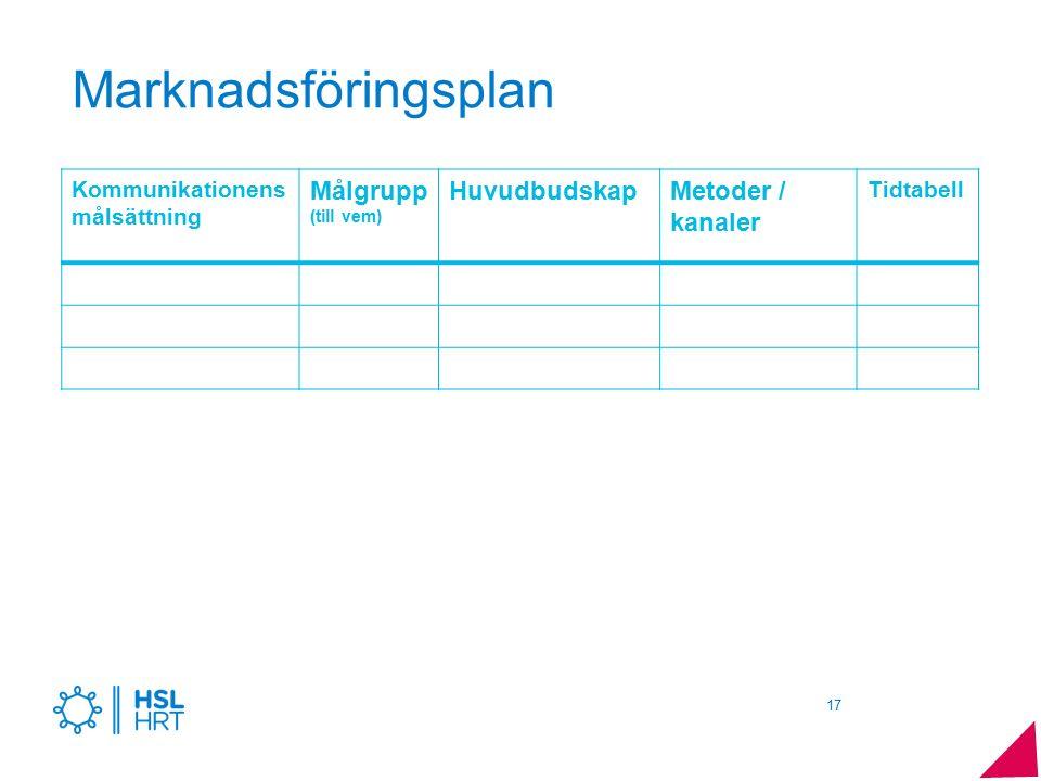 Marknadsföringsplan Kommunikationens målsättning Målgrupp (till vem) HuvudbudskapMetoder / kanaler Tidtabell 17