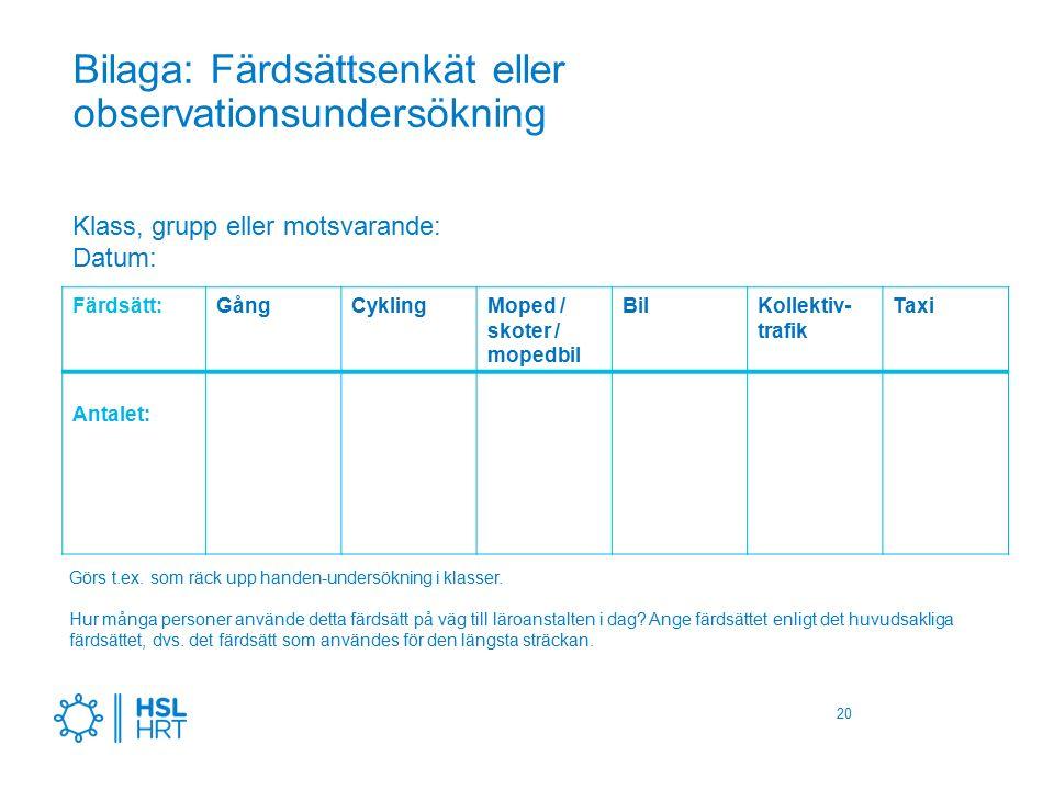 Bilaga: Färdsättsenkät eller observationsundersökning Färdsätt:GångCyklingMoped / skoter / mopedbil BilKollektiv- trafik Taxi Antalet: Görs t.ex.