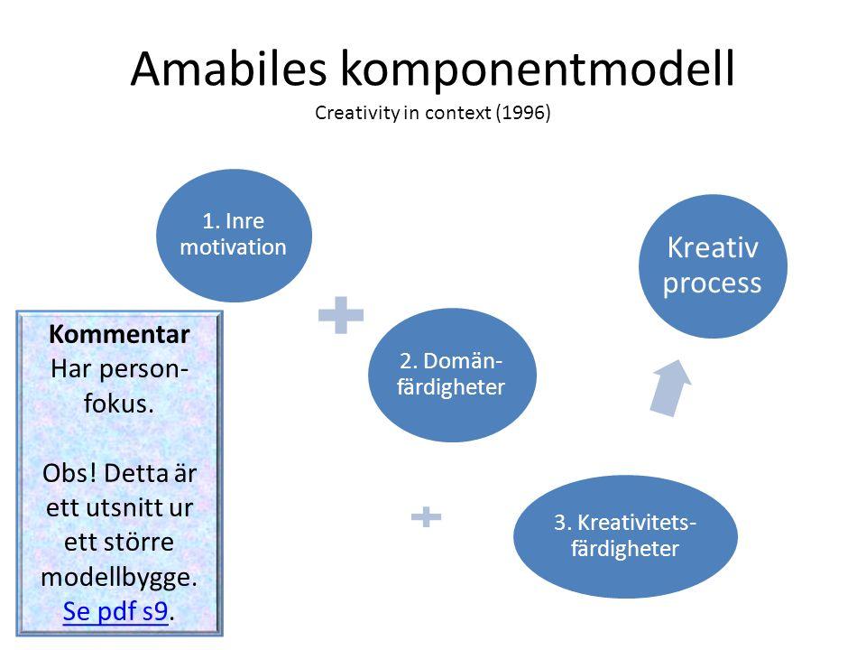 Amabiles komponentmodell Creativity in context (1996) 1.