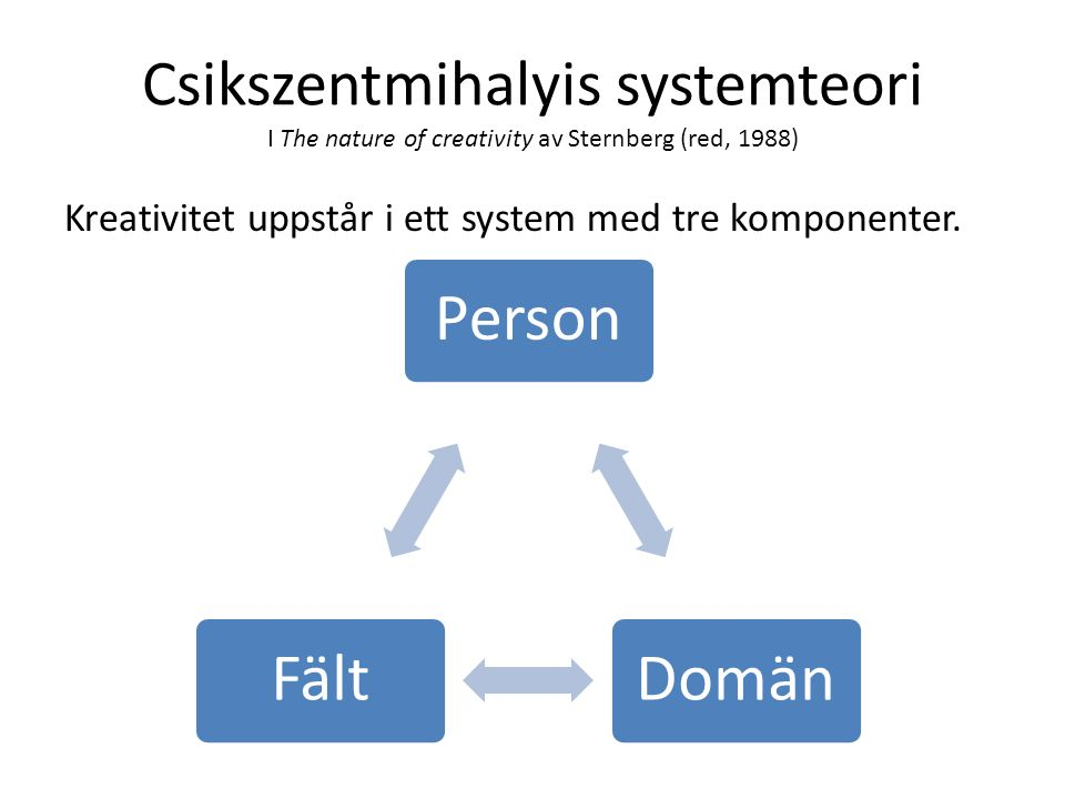 Csikszentmihalyis systemteori I The nature of creativity av Sternberg (red, 1988) Kreativitet uppstår i ett system med tre komponenter. PersonDomänFäl