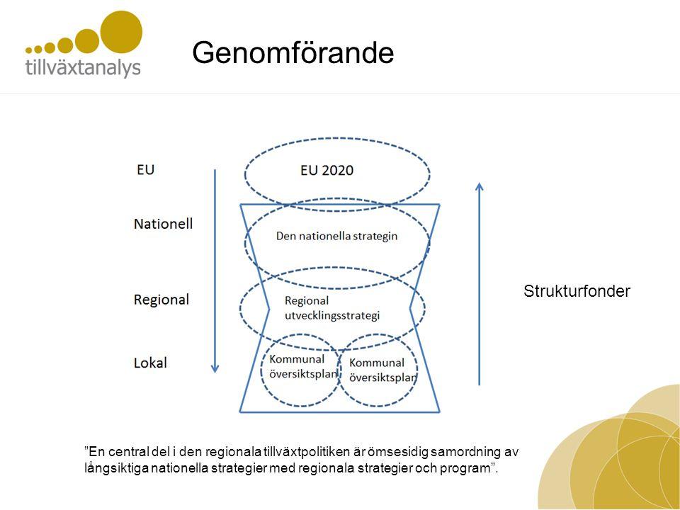 Genomförande Strukturfonder En central del i den regionala tillväxtpolitiken är ömsesidig samordning av långsiktiga nationella strategier med regionala strategier och program .