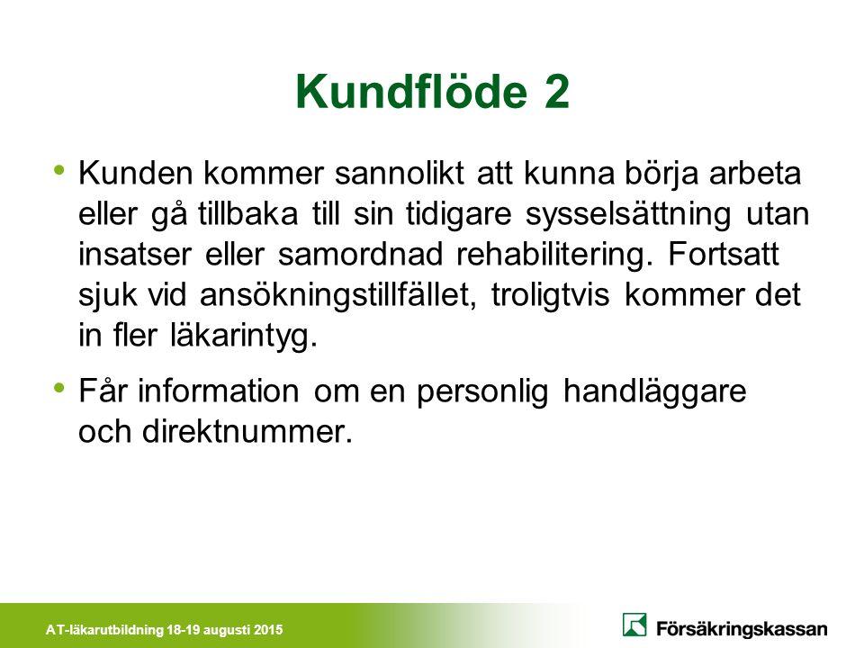 AT-läkarutbildning 18-19 augusti 2015 Kundflöde 3 Fortsatt sjuk vid ansökningstillfället Uppenbart eller sannolikt samordningsbehov med ex Hälso-sjukvården, Arbetsgivare, Arbetsförmedlingen, Kommunen och FHV.