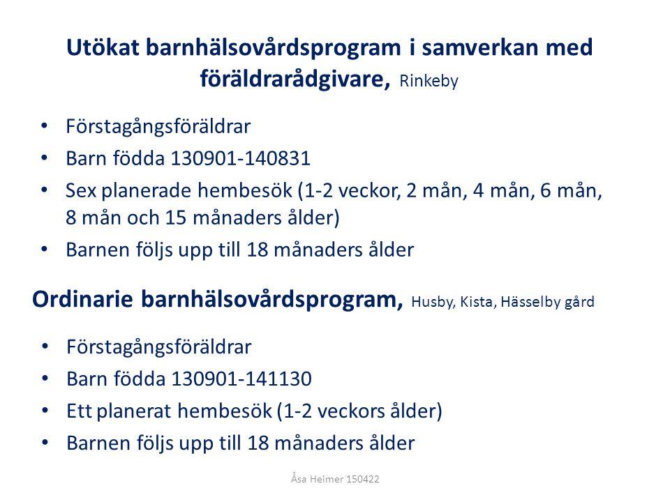 Utökat barnhälsovårdsprogram i samverkan med föräldrarådgivare, Rinkeby Förstagångsföräldrar Barn födda 130901-140831 Sex planerade hembesök (1-2 veck