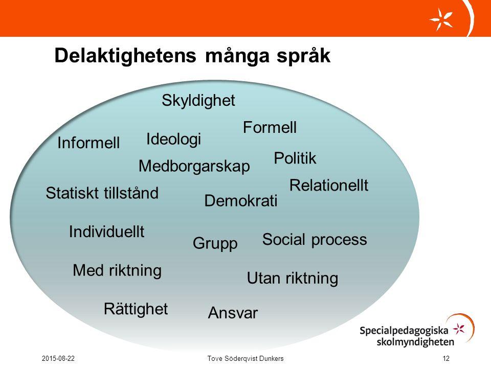 Förklaringsmodeller om delaktighet inte uppnås Aktivitet Individuella förutsättningar Omgivningens krav och förhållningssätt Delaktighet eller marginalisering individ egenskap Barriärer 2015-08-22Tove Söderqvist Dunkers13