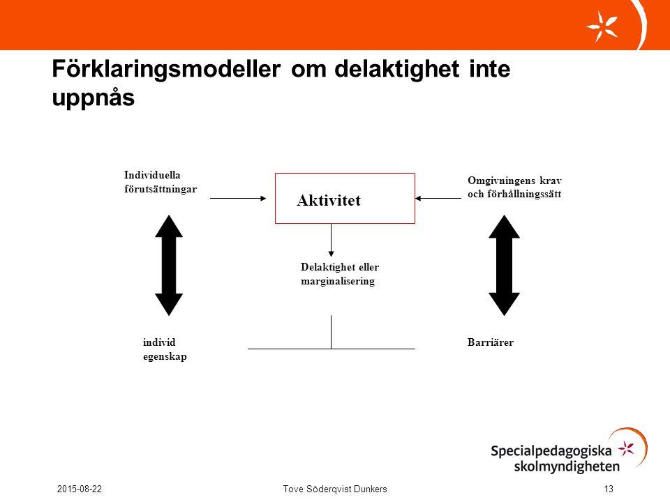 Sex aspekter av delaktighet Inifrån upplevda (subjektiva) och utifrån upplevda (objektiva) Tillhörighet Tillgänglighet (fysisk, socio-kommunikativ, symbolisk) Samhandling Erkännande Engagemang Autonomi Janson (2005) 2015-08-22Tove Söderqvist Dunkers14