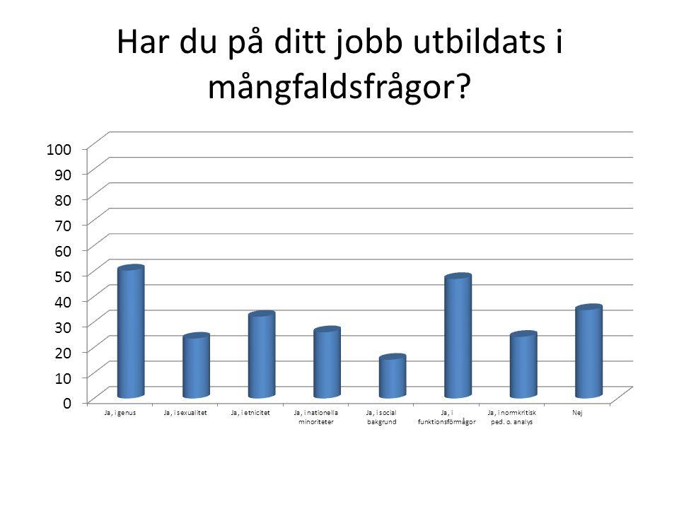 Har du på ditt jobb utbildats i mångfaldsfrågor?
