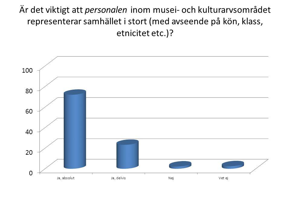 Är det viktigt att personalen inom musei- och kulturarvsområdet representerar samhället i stort (med avseende på kön, klass, etnicitet etc.)