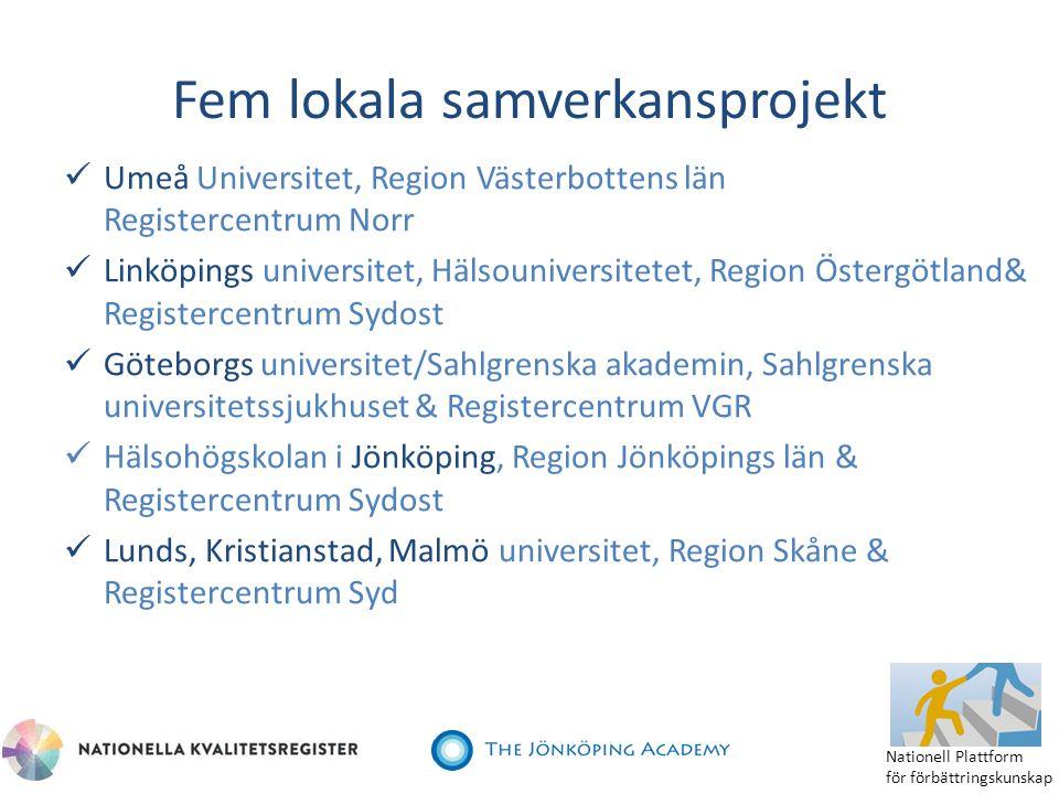 Umeå Universitet, Region Västerbottens län Registercentrum Norr Linköpings universitet, Hälsouniversitetet, Region Östergötland& Registercentrum Sydos