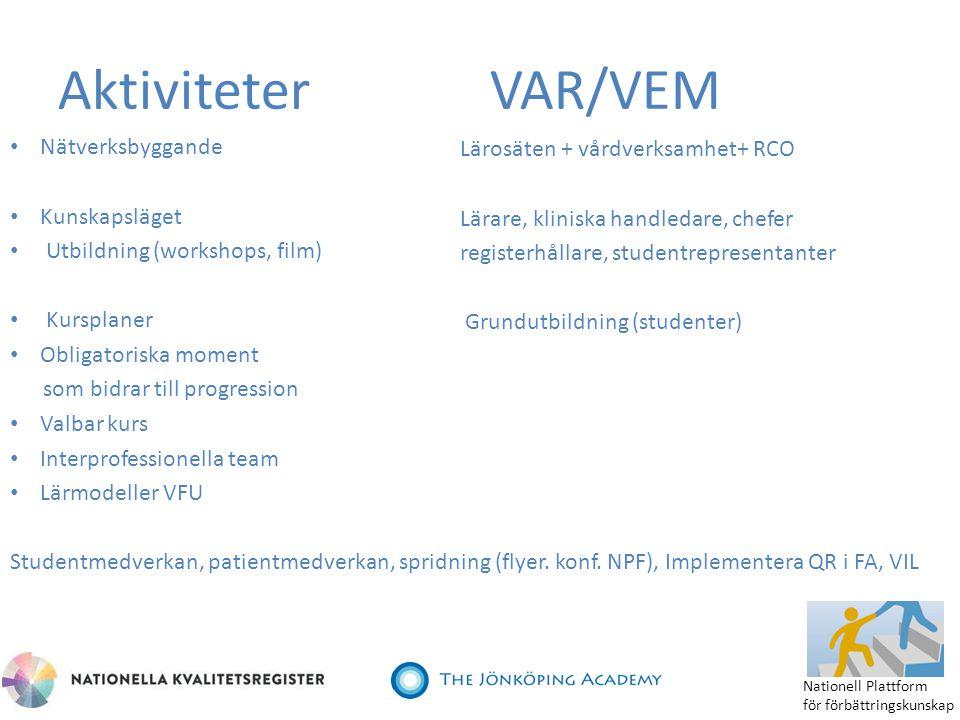 AktiviteterVAR/VEM Nätverksbyggande Kunskapsläget Utbildning (workshops, film) Kursplaner Obligatoriska moment som bidrar till progression Valbar kurs