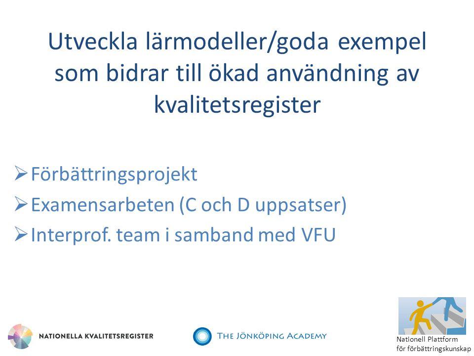  Förbättringsprojekt  Examensarbeten (C och D uppsatser)  Interprof. team i samband med VFU Utveckla lärmodeller/goda exempel som bidrar till ökad