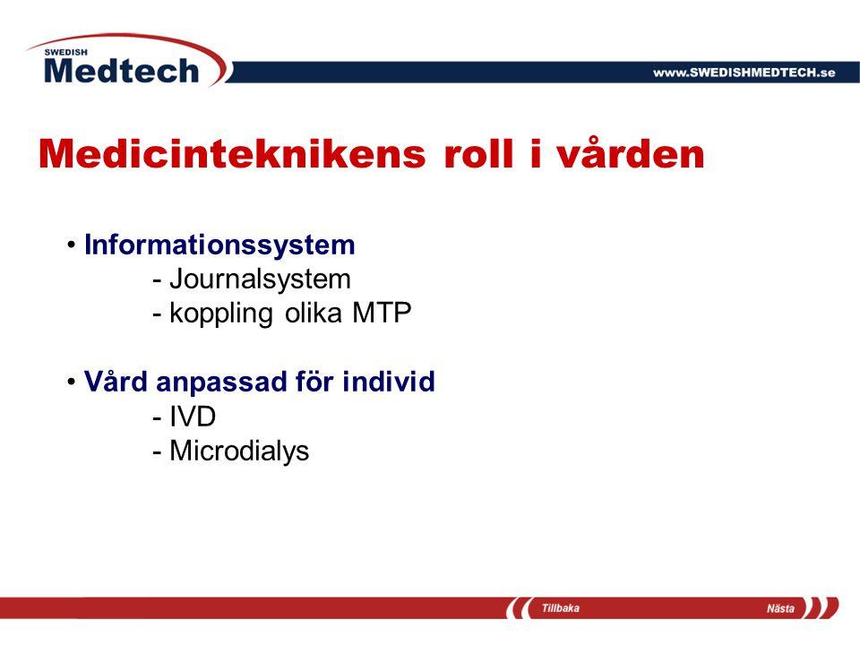 Medicinteknikens roll i vården Informationssystem - Journalsystem - koppling olika MTP Vård anpassad för individ - IVD - Microdialys