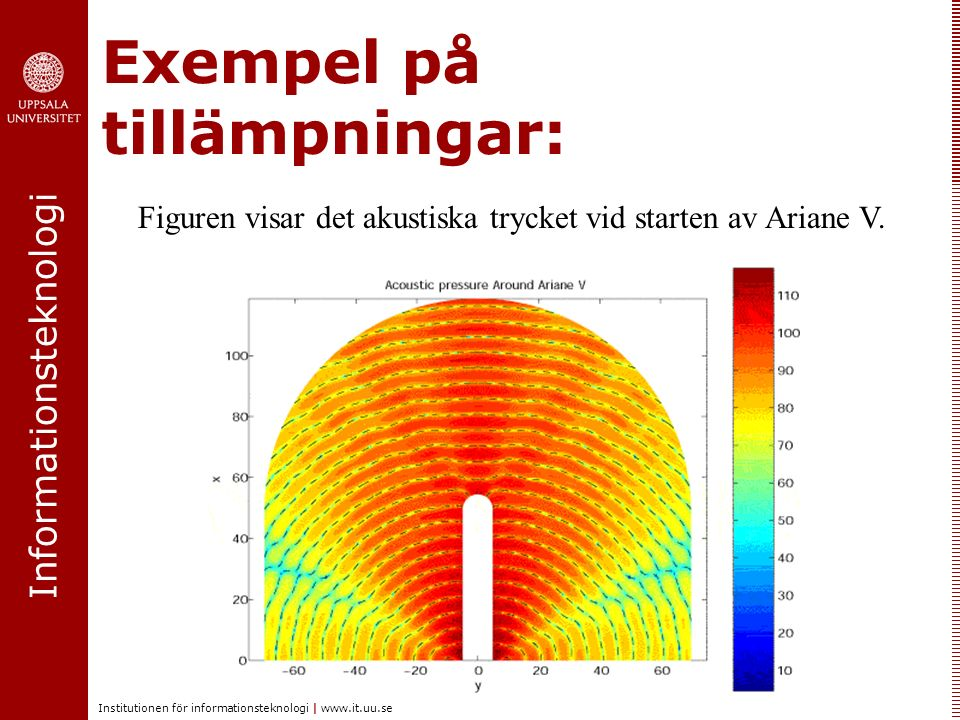 Informationsteknologi Institutionen för informationsteknologi | www.it.uu.se Exempel på tillämpningar: Figuren visar det akustiska trycket vid starten av Ariane V.