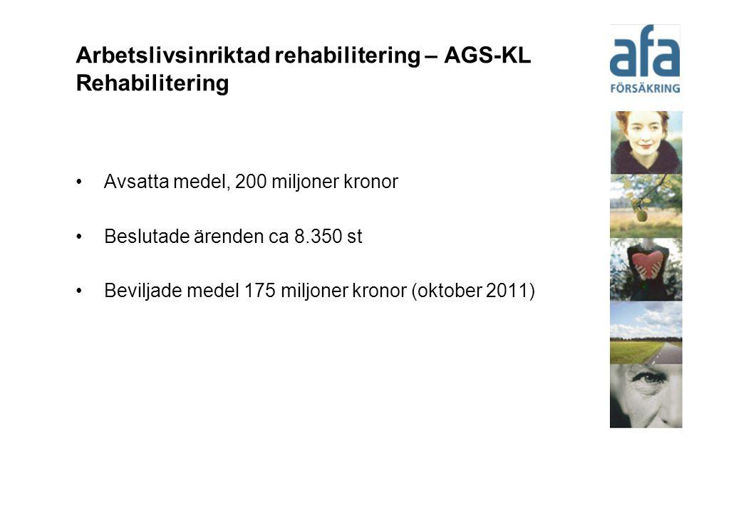 Arbetslivsinriktad rehabilitering – AGS-KL Rehabilitering Avsatta medel, 200 miljoner kronor Beslutade ärenden ca 8.350 st Beviljade medel 175 miljoner kronor (oktober 2011)