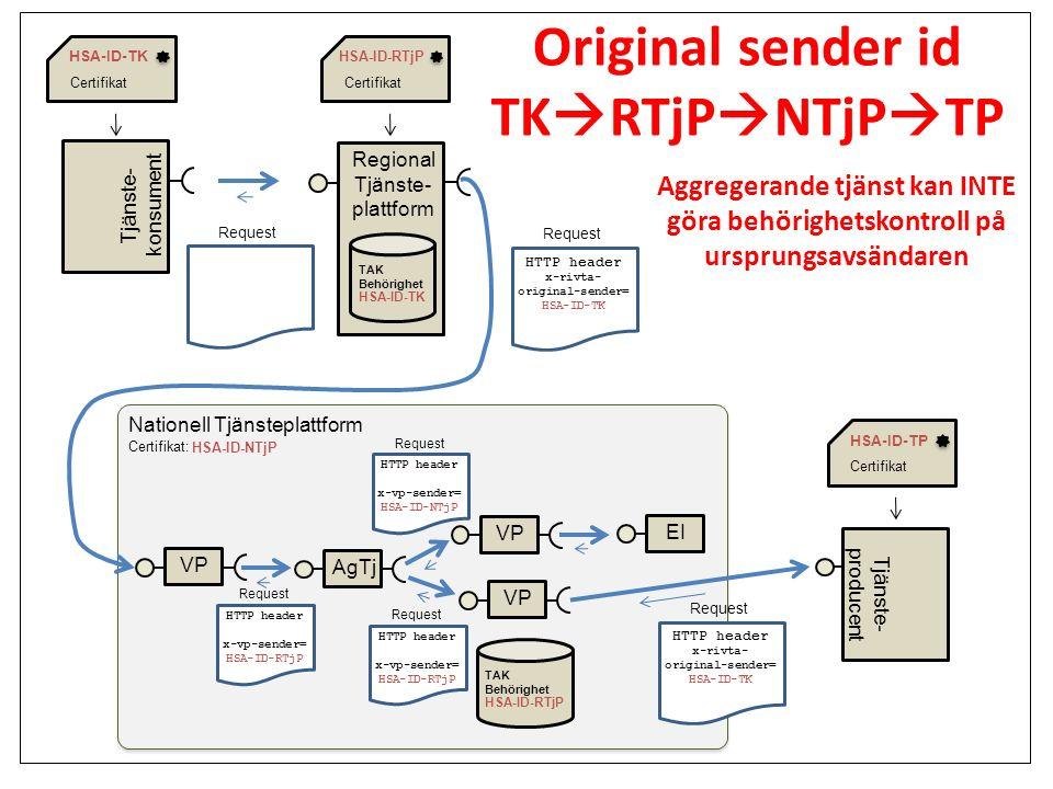 EI/AgP – noder med lokal VP instans 38