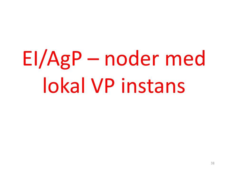 Anrop till EI Update tjänst med lokal VP på EI - node NTjP VP EI VP Tjänste- konsument (Källsystem) Tjänste- producent (Prenumerant) VP - node EI/AgP - node Anrop till EI's Update tjänst Anrop till EI's prenumeranter mha tjänsten ProcessNotification Tjänste- producent (Prenumerant) Tjänste- producent (Prenumerant)