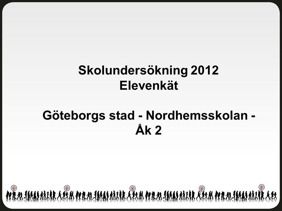 Delaktighet och inflytande Göteborgs stad - Nordhemsskolan - Åk 2 Antal svar: 12 av 12 elever Svarsfrekvens: 100 procent