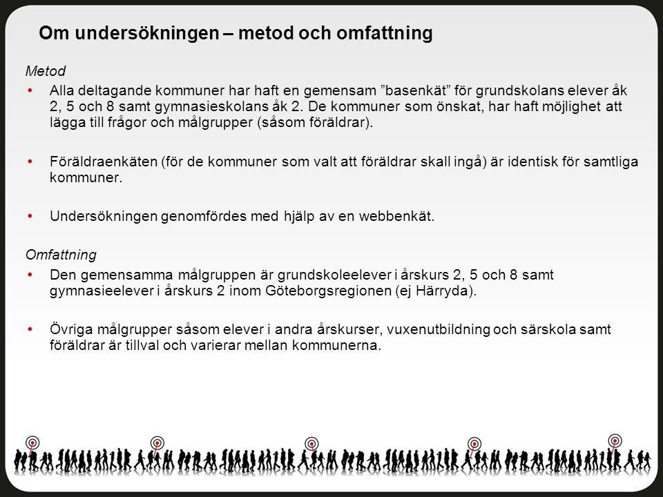 Delområdesindex Göteborgs stad - Nordhemsskolan - Åk 2 Antal svar: 12 av 12 elever Svarsfrekvens: 100 procent