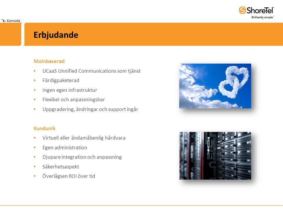 Molnbaserad UCaaS Unnified Communications som tjänst Färdigpaketerad Ingen egen infrastruktur Flexibel och anpassningsbar Uppgradering, ändringar och