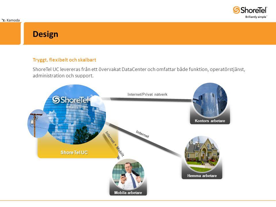 Tryggt, flexibelt och skalbart ShoreTel UC levereras från ett övervakat DataCenter och omfattar både funktion, operatörstjänst, administration och sup