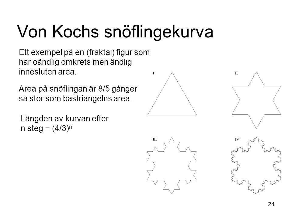 24 Von Kochs snöflingekurva Ett exempel på en (fraktal) figur som har oändlig omkrets men ändlig innesluten area. Area på snöflingan är 8/5 gånger så