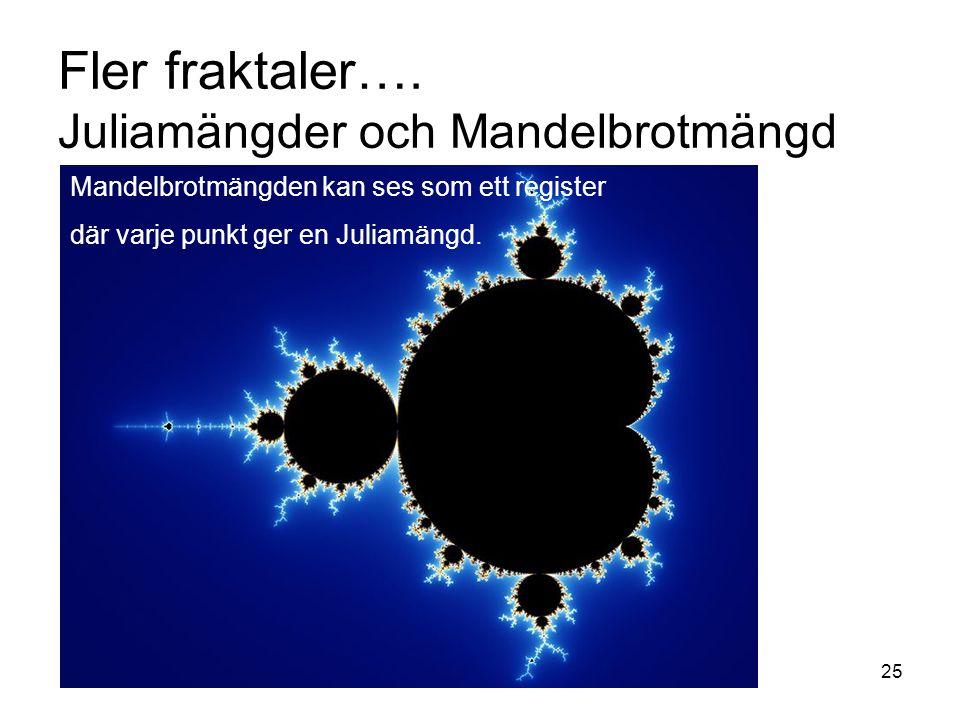 25 Fler fraktaler…. Juliamängder och Mandelbrotmängd Mandelbrotmängden kan ses som ett register där varje punkt ger en Juliamängd.