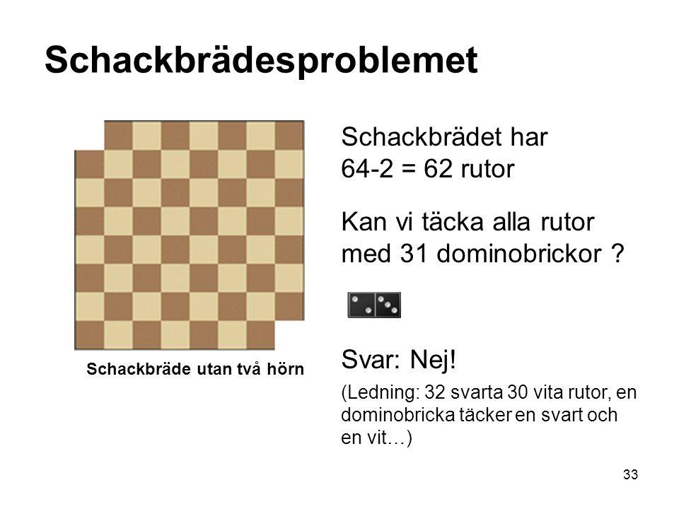 33 Schackbrädesproblemet Schackbräde utan två hörn Schackbrädet har 64-2 = 62 rutor Kan vi täcka alla rutor med 31 dominobrickor ? Svar: Nej! (Ledning