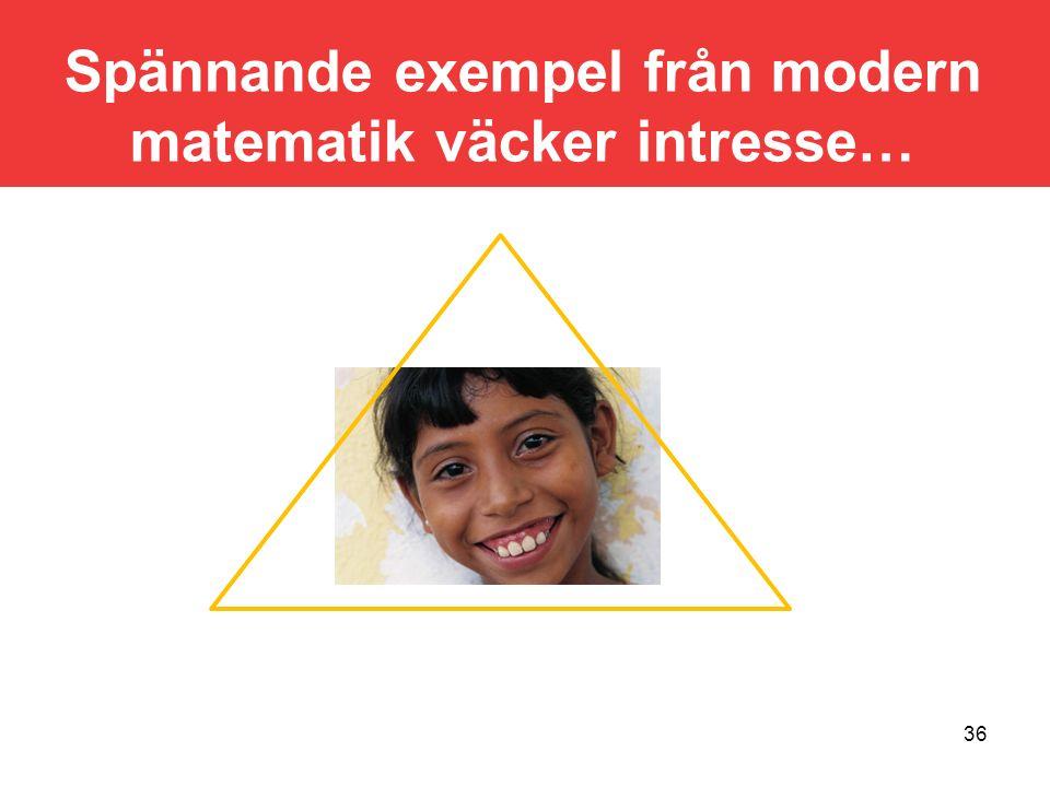 36 Spännande exempel från modern matematik väcker intresse…