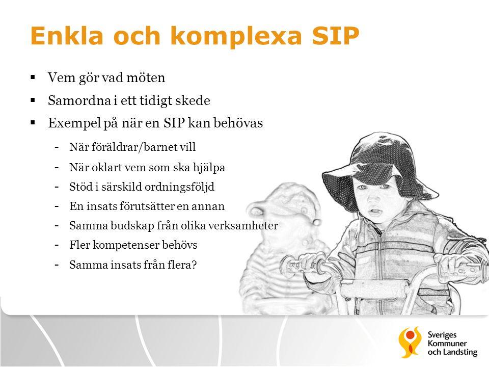 Enkla och komplexa SIP  Vem gör vad möten  Samordna i ett tidigt skede  Exempel på när en SIP kan behövas - När föräldrar/barnet vill - När oklart