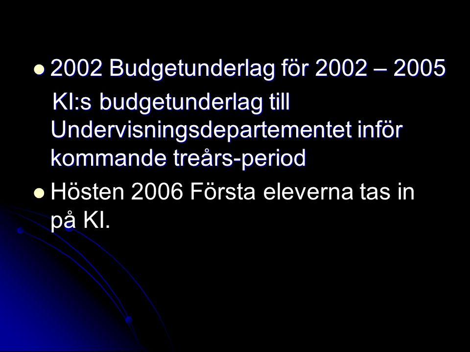 2002 Budgetunderlag för 2002 – 2005 2002 Budgetunderlag för 2002 – 2005 KI:s budgetunderlag till Undervisningsdepartementet inför kommande treårs-peri