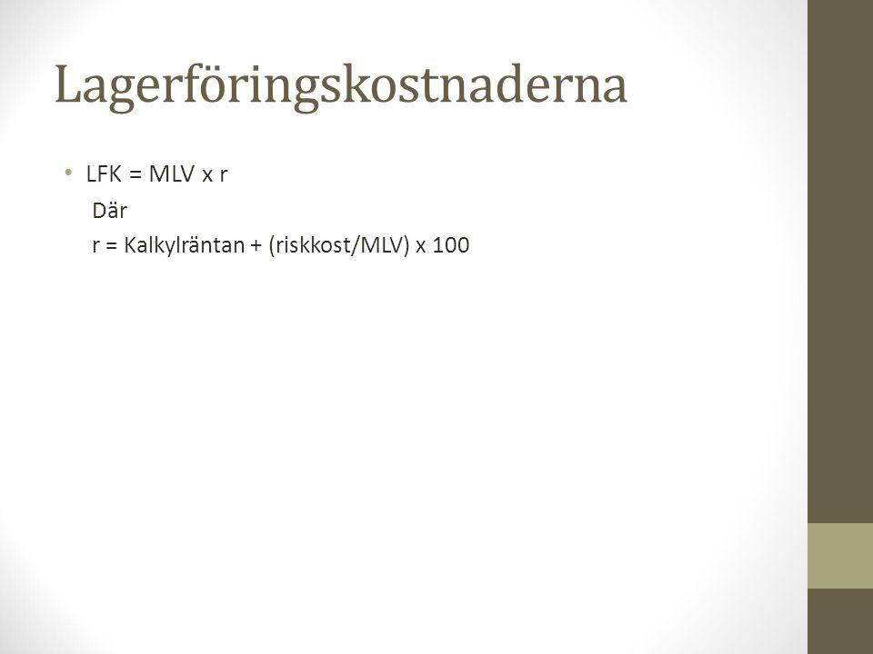 Lagerföringskostnaderna LFK = MLV x r Där r = Kalkylräntan + (riskkost/MLV) x 100