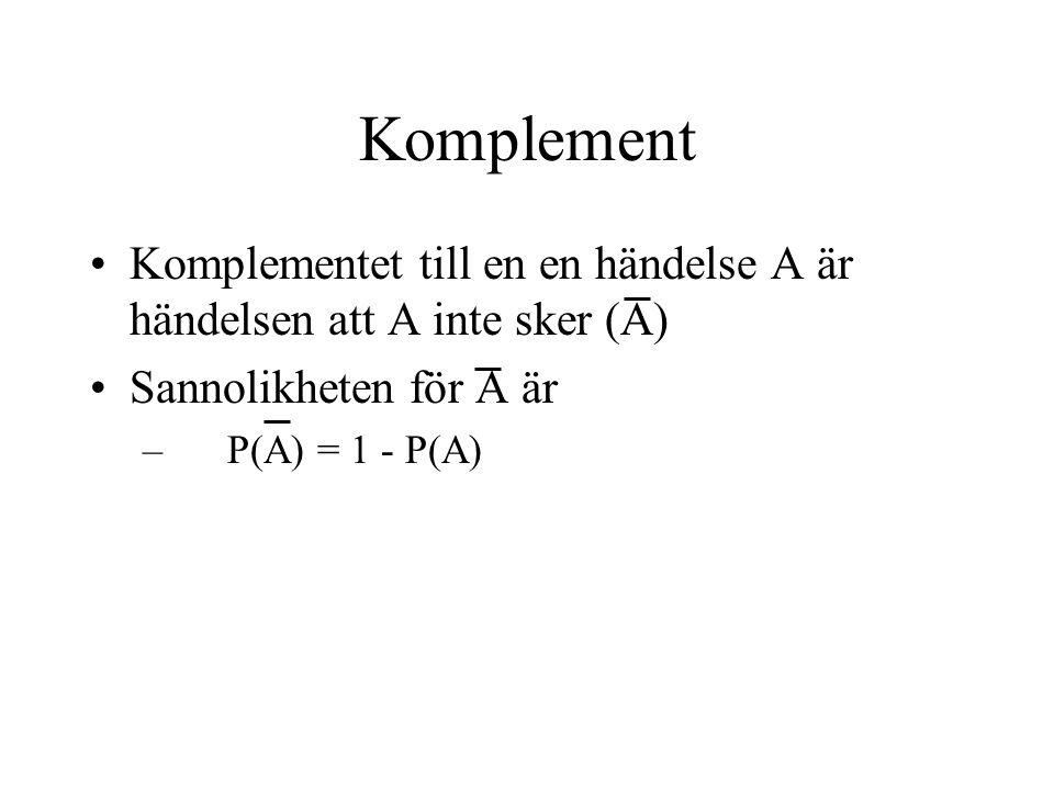 Komplementet till en en händelse A är händelsen att A inte sker (A) Sannolikheten för A är – P(A) = 1 - P(A) Komplement