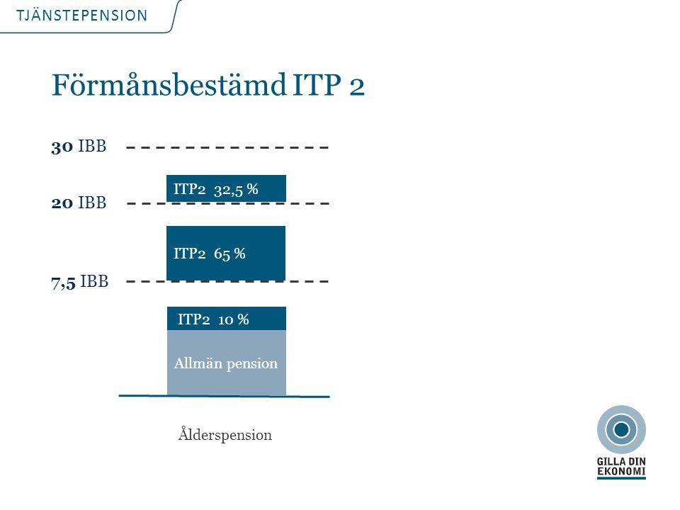 TJÄNSTEPENSION Förmånsbestämd ITP 2 ITP2 32,5 % Allmän pension ITP2 10 % ITP2 65 % 30 IBB Ålderspension 20 IBB 7,5 IBB