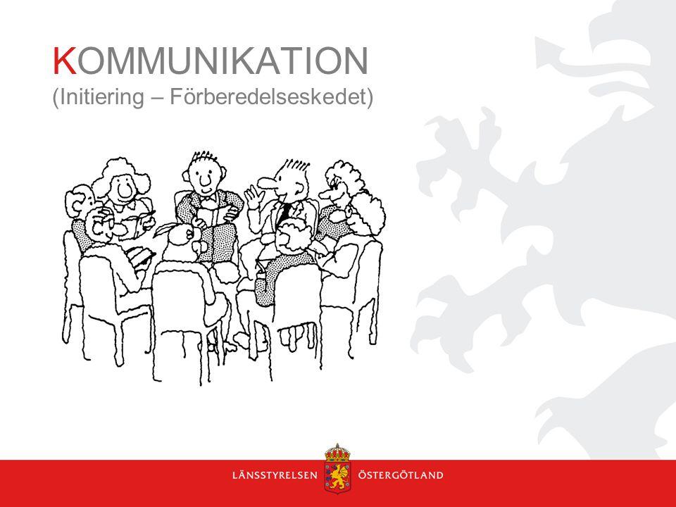 KOMMUNIKATION (Initiering – Förberedelseskedet)