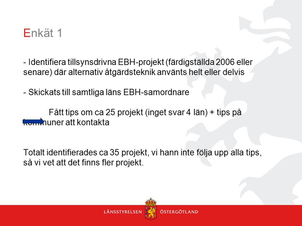 Enkät 1 - Identifiera tillsynsdrivna EBH-projekt (färdigställda 2006 eller senare) där alternativ åtgärdsteknik använts helt eller delvis - Skickats t