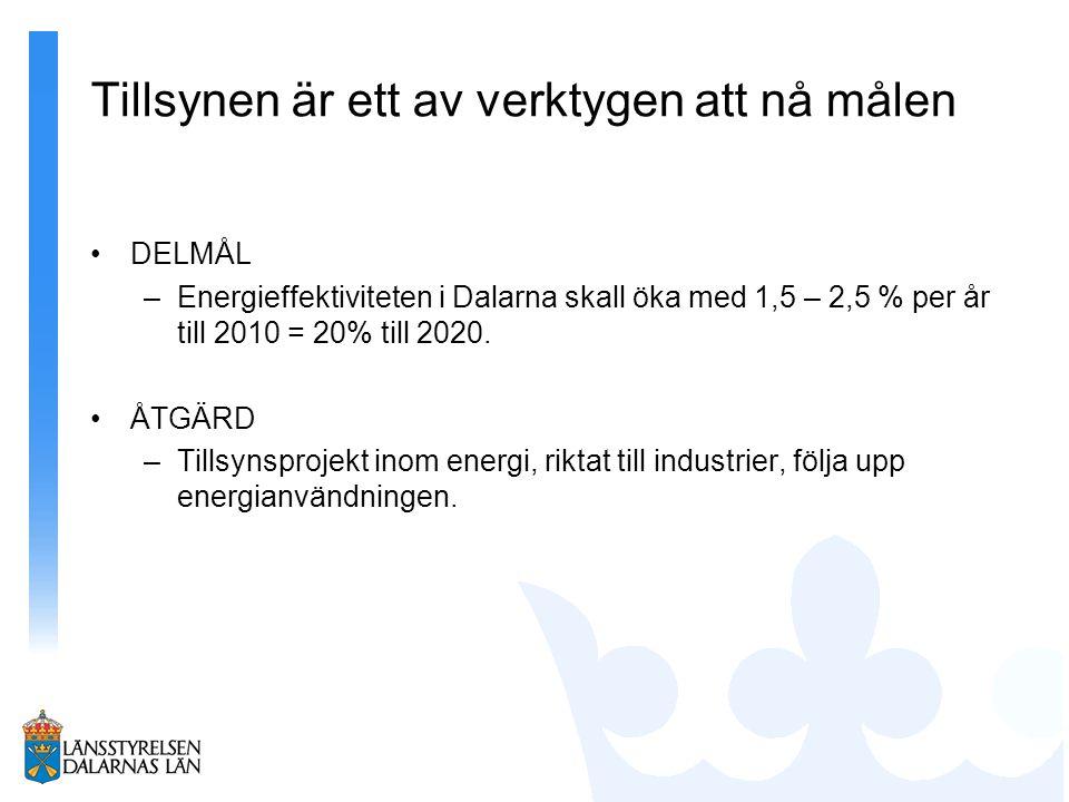 Tillsynen är ett av verktygen att nå målen DELMÅL –Energieffektiviteten i Dalarna skall öka med 1,5 – 2,5 % per år till 2010 = 20% till 2020. ÅTGÄRD –