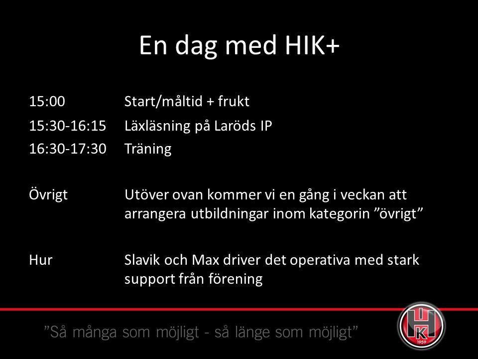En dag med HIK+ 15:00Start/måltid + frukt 15:30-16:15Läxläsning på Laröds IP 16:30-17:30Träning ÖvrigtUtöver ovan kommer vi en gång i veckan att arrangera utbildningar inom kategorin övrigt HurSlavik och Max driver det operativa med stark support från förening