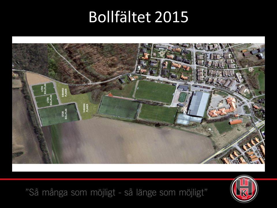 Bollfältet 2015