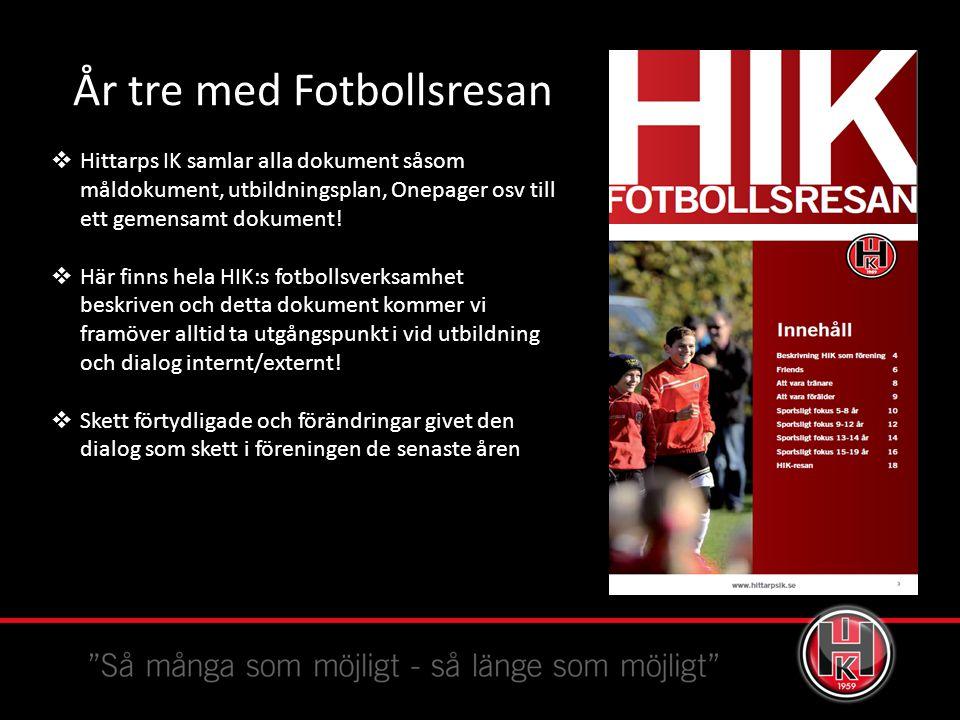 År tre med Fotbollsresan  Hittarps IK samlar alla dokument såsom måldokument, utbildningsplan, Onepager osv till ett gemensamt dokument.