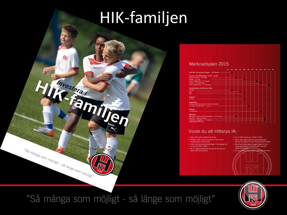 HIK-familjen