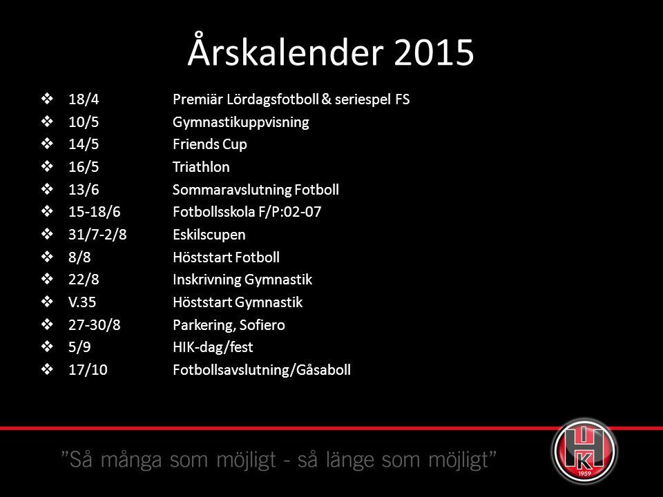 Årskalender 2015  18/4Premiär Lördagsfotboll & seriespel FS  10/5 Gymnastikuppvisning  14/5 Friends Cup  16/5 Triathlon  13/6 Sommaravslutning Fotboll  15-18/6 Fotbollsskola F/P:02-07  31/7-2/8 Eskilscupen  8/8 Höststart Fotboll  22/8 Inskrivning Gymnastik  V.35 Höststart Gymnastik  27-30/8 Parkering, Sofiero  5/9 HIK-dag/fest  17/10 Fotbollsavslutning/Gåsaboll