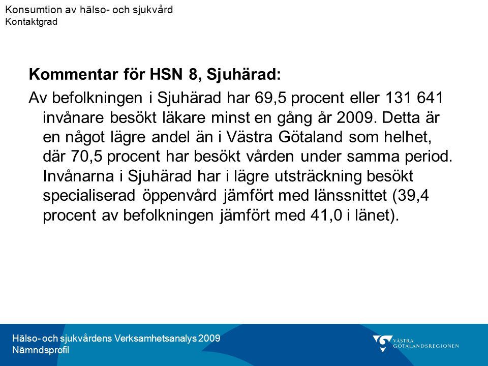 Hälso- och sjukvårdens Verksamhetsanalys 2009 Nämndsprofil Kommentar för HSN 8, Sjuhärad: Av befolkningen i Sjuhärad har 69,5 procent eller 131 641 invånare besökt läkare minst en gång år 2009.