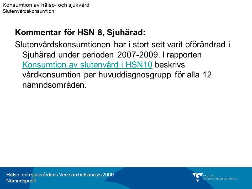 Hälso- och sjukvårdens Verksamhetsanalys 2009 Nämndsprofil Kommentar för HSN 8, Sjuhärad: Slutenvårdskonsumtionen har i stort sett varit oförändrad i Sjuhärad under perioden 2007-2009.