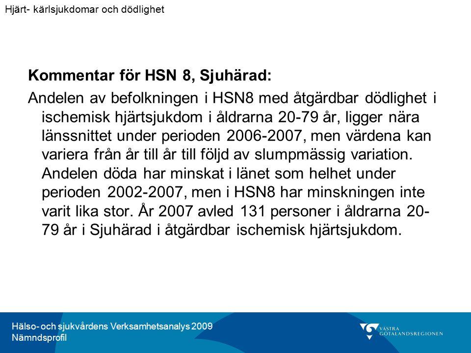 Hälso- och sjukvårdens Verksamhetsanalys 2009 Nämndsprofil Kommentar för HSN 8, Sjuhärad: Andelen av befolkningen i HSN8 med åtgärdbar dödlighet i ischemisk hjärtsjukdom i åldrarna 20-79 år, ligger nära länssnittet under perioden 2006-2007, men värdena kan variera från år till år till följd av slumpmässig variation.