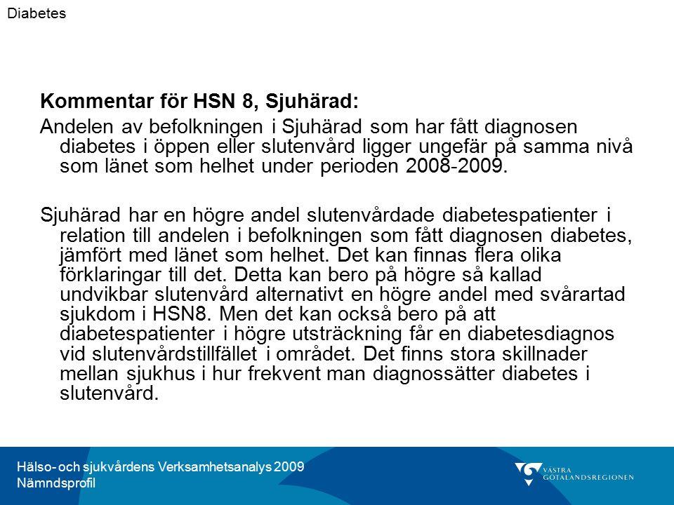Hälso- och sjukvårdens Verksamhetsanalys 2009 Nämndsprofil Kommentar för HSN 8, Sjuhärad: Andelen av befolkningen i Sjuhärad som har fått diagnosen diabetes i öppen eller slutenvård ligger ungefär på samma nivå som länet som helhet under perioden 2008-2009.