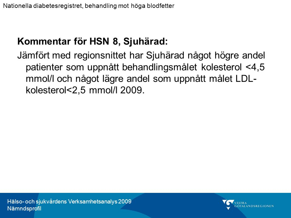 Hälso- och sjukvårdens Verksamhetsanalys 2009 Nämndsprofil Kommentar för HSN 8, Sjuhärad: Jämfört med regionsnittet har Sjuhärad något högre andel patienter som uppnått behandlingsmålet kolesterol <4,5 mmol/l och något lägre andel som uppnått målet LDL- kolesterol<2,5 mmol/l 2009.